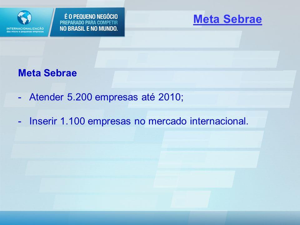 Meta Sebrae Meta Sebrae Atender 5.200 empresas até 2010;