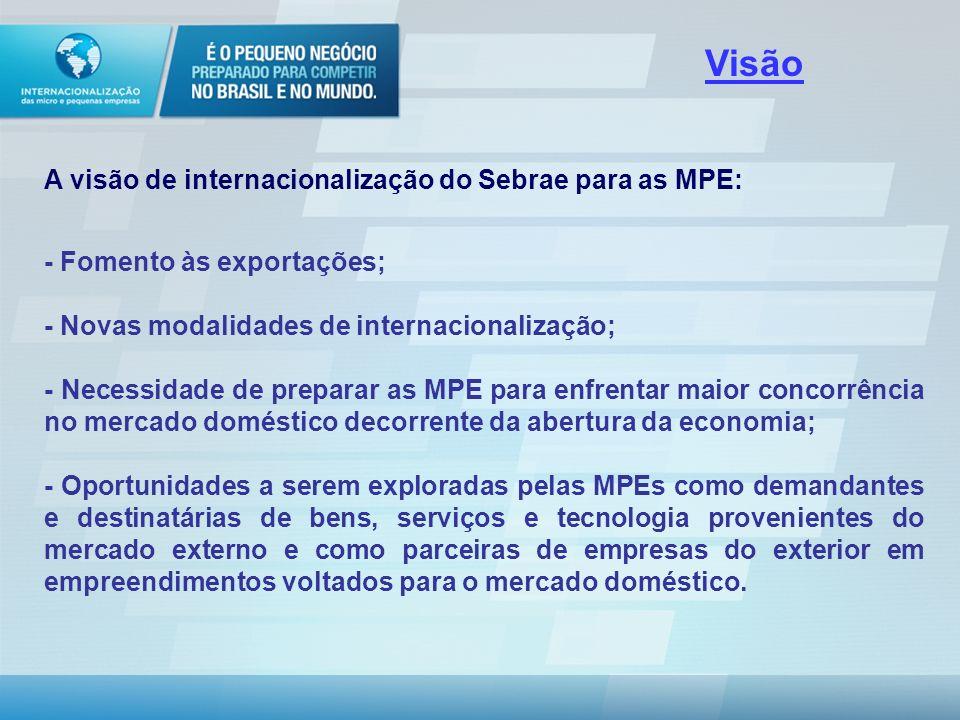 Visão A visão de internacionalização do Sebrae para as MPE: