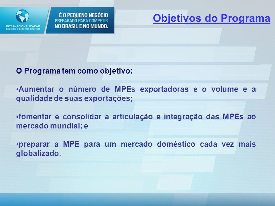 Objetivos do Programa O Programa tem como objetivo: