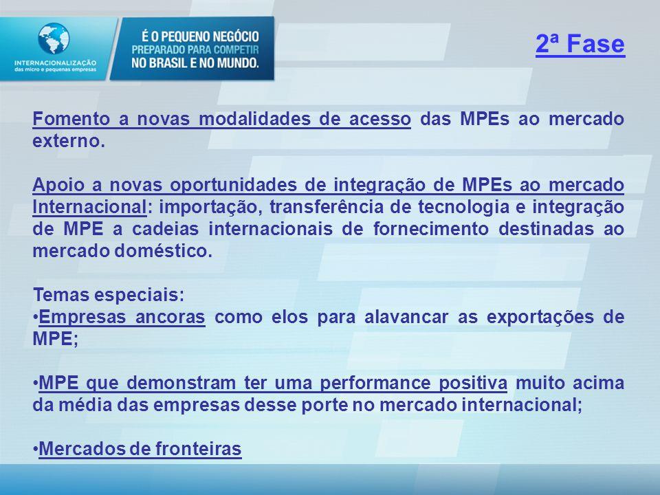 2ª Fase Fomento a novas modalidades de acesso das MPEs ao mercado externo.