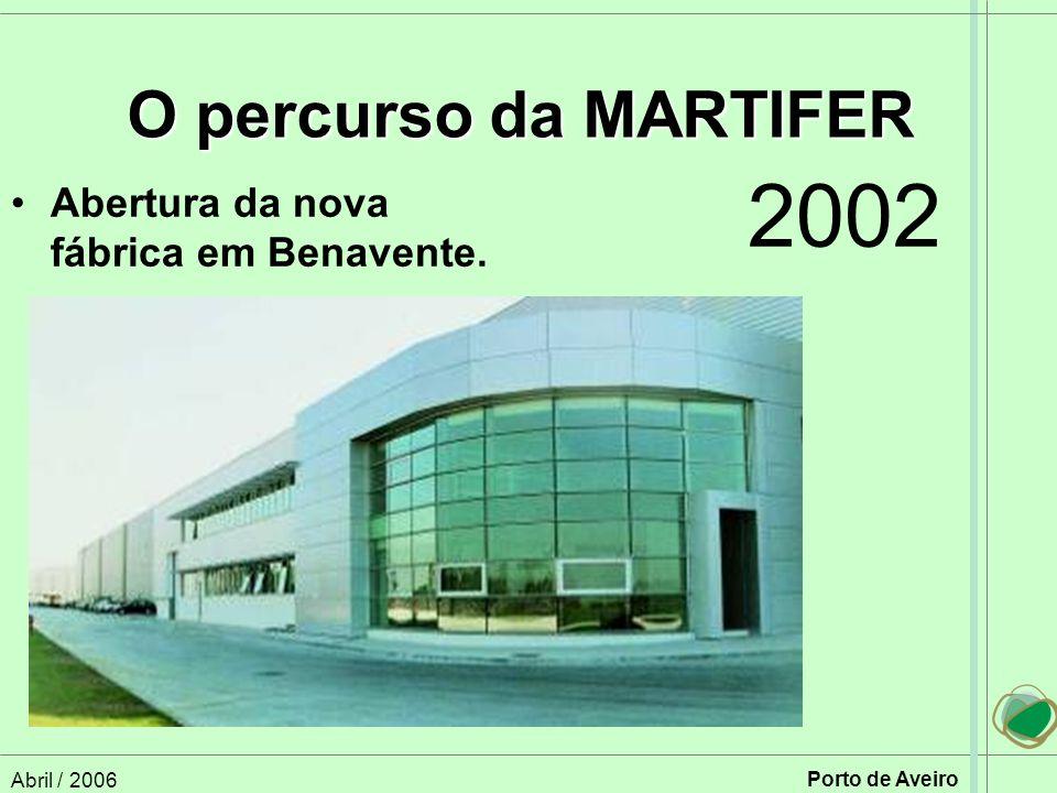 2002 O percurso da MARTIFER Abertura da nova fábrica em Benavente.