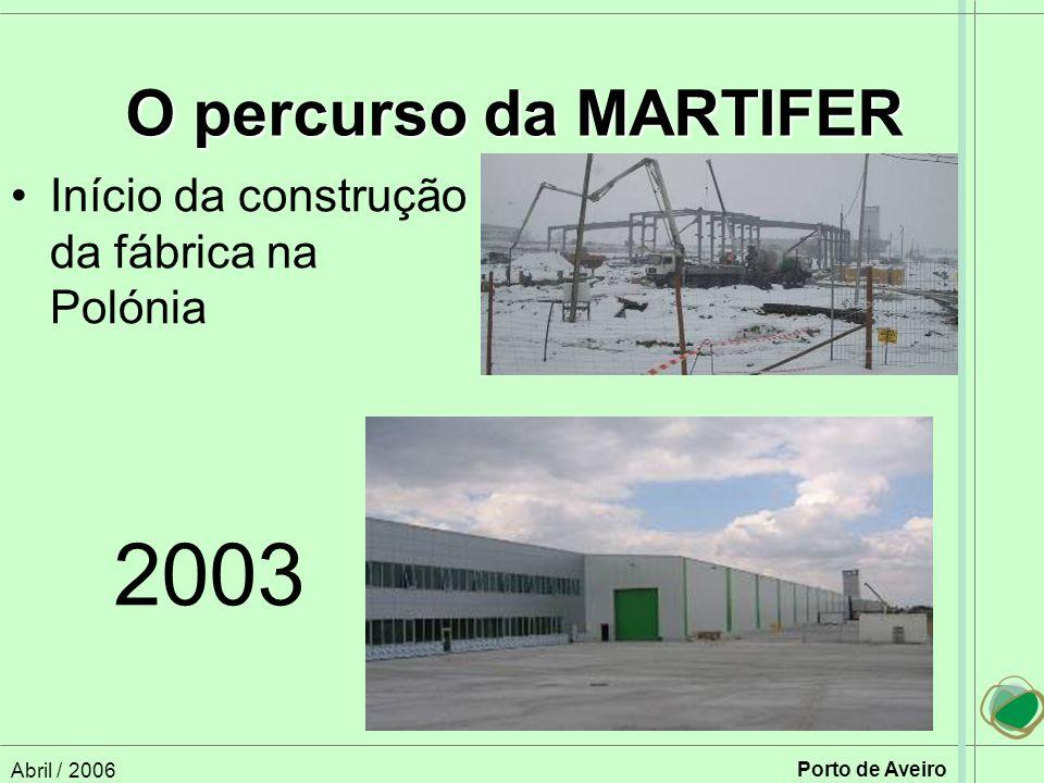 2003 O percurso da MARTIFER Início da construção da fábrica na Polónia