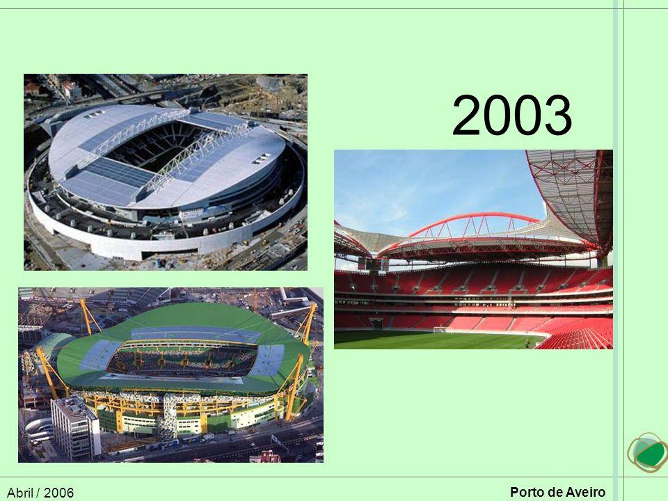 2003 Abril / 2006 Porto de Aveiro