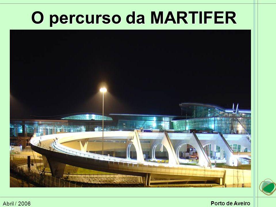 O percurso da MARTIFER Abril / 2006 Porto de Aveiro
