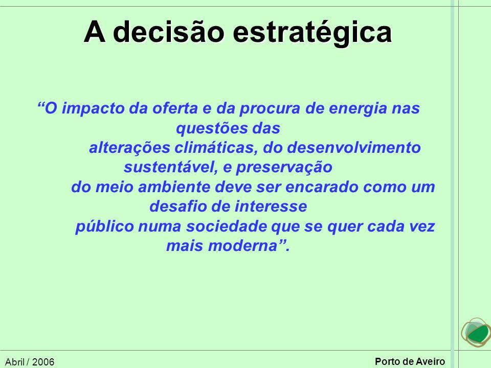 A decisão estratégica O impacto da oferta e da procura de energia nas questões das.