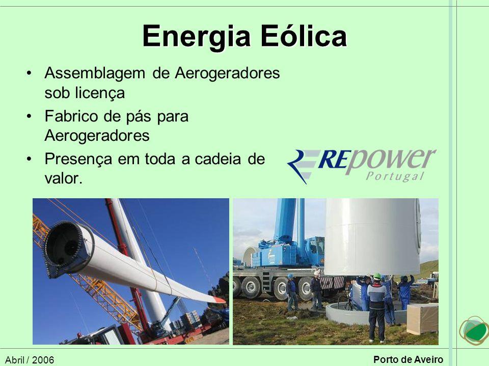Energia Eólica Assemblagem de Aerogeradores sob licença