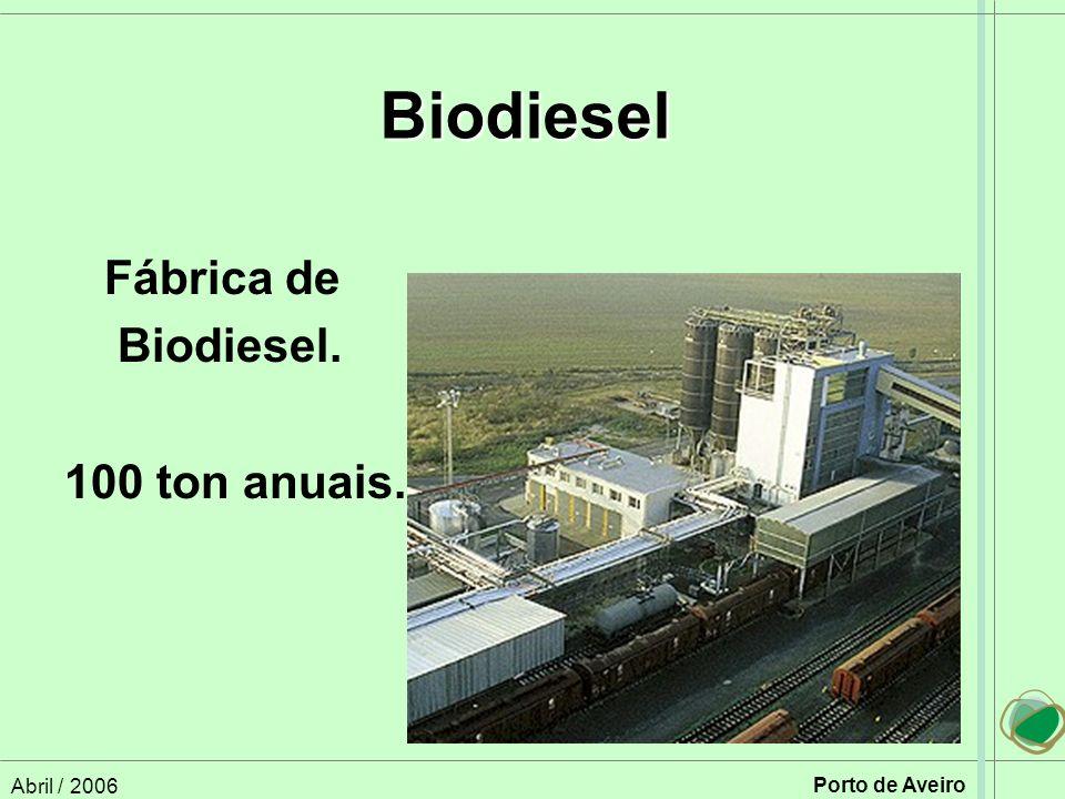 Biodiesel Biodiesel. 100 ton anuais. Fábrica de Abril / 2006