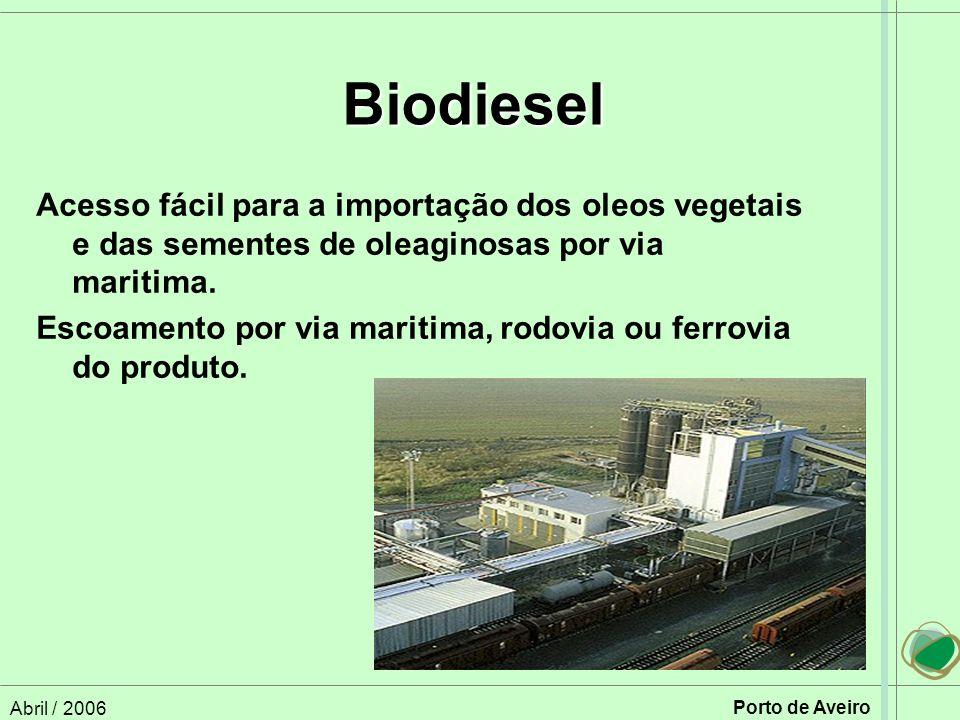 Biodiesel Acesso fácil para a importação dos oleos vegetais e das sementes de oleaginosas por via maritima.