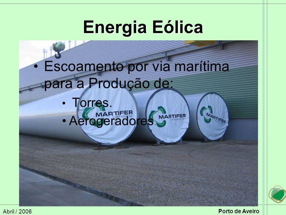 Energia Eólica Escoamento por via marítima para a Produção de: