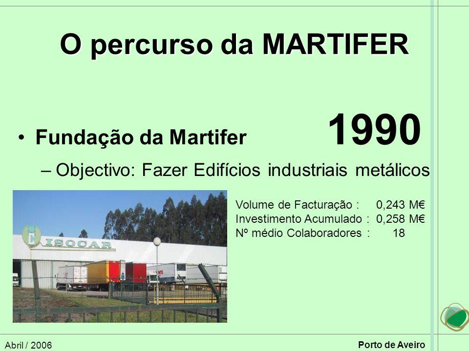 O percurso da MARTIFER Fundação da Martifer 1990