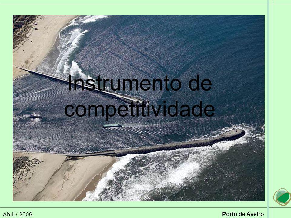Instrumento de competitividade
