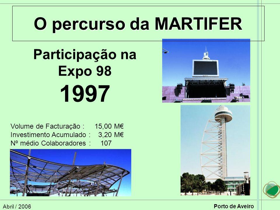 O percurso da MARTIFER Participação na Expo 98 1997