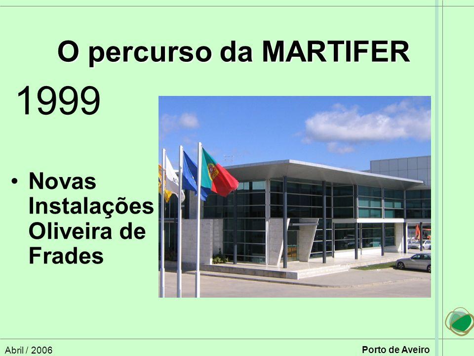 1999 O percurso da MARTIFER Novas Instalações em Oliveira de Frades