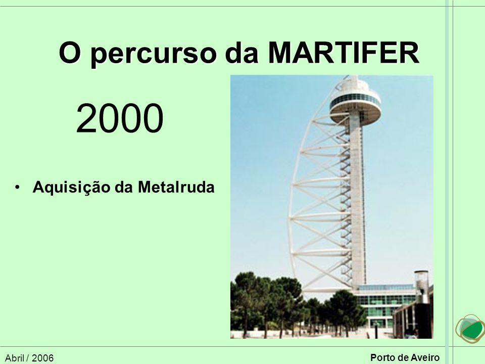 2000 O percurso da MARTIFER Aquisição da Metalruda Abril / 2006