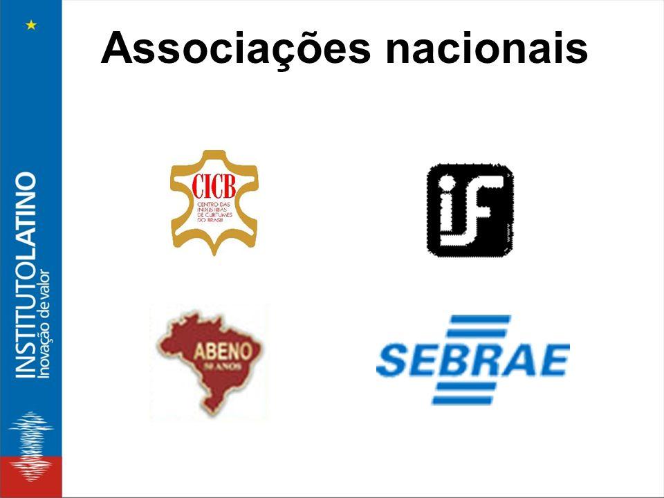 Associações nacionais