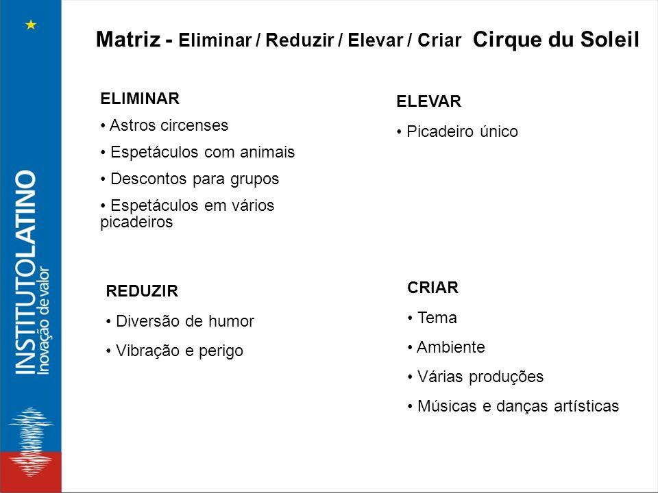 Matriz - Eliminar / Reduzir / Elevar / Criar Cirque du Soleil