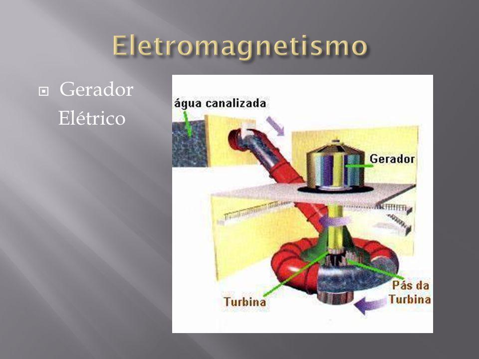 Eletromagnetismo Gerador Elétrico