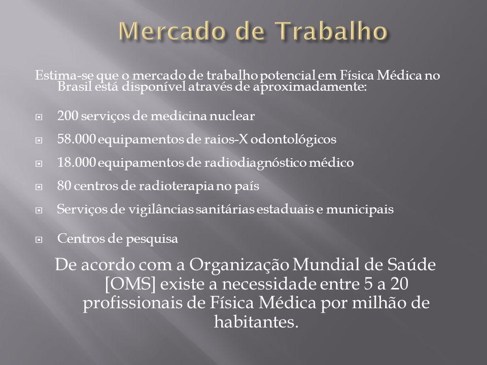 Mercado de Trabalho Estima-se que o mercado de trabalho potencial em Física Médica no Brasil está disponível através de aproximadamente: