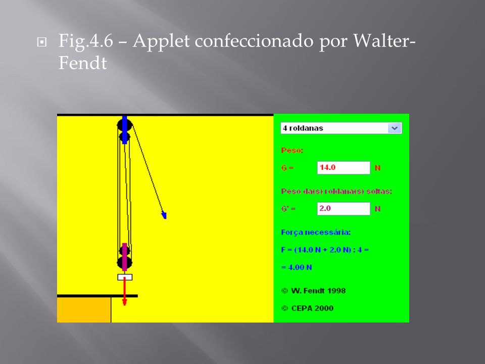 Fig.4.6 – Applet confeccionado por Walter-Fendt