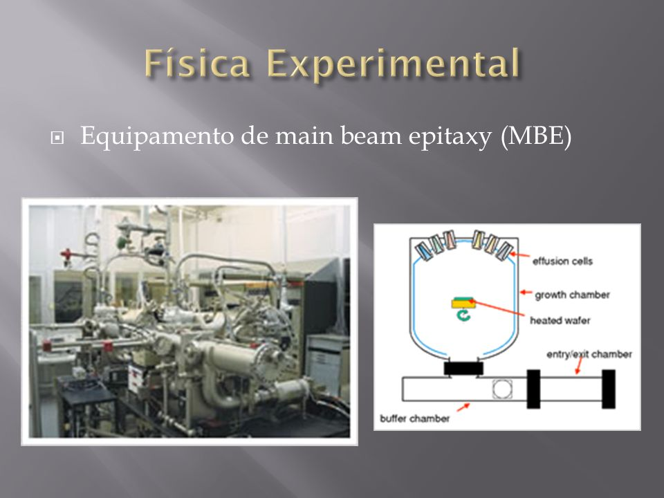 Física Experimental Equipamento de main beam epitaxy (MBE)