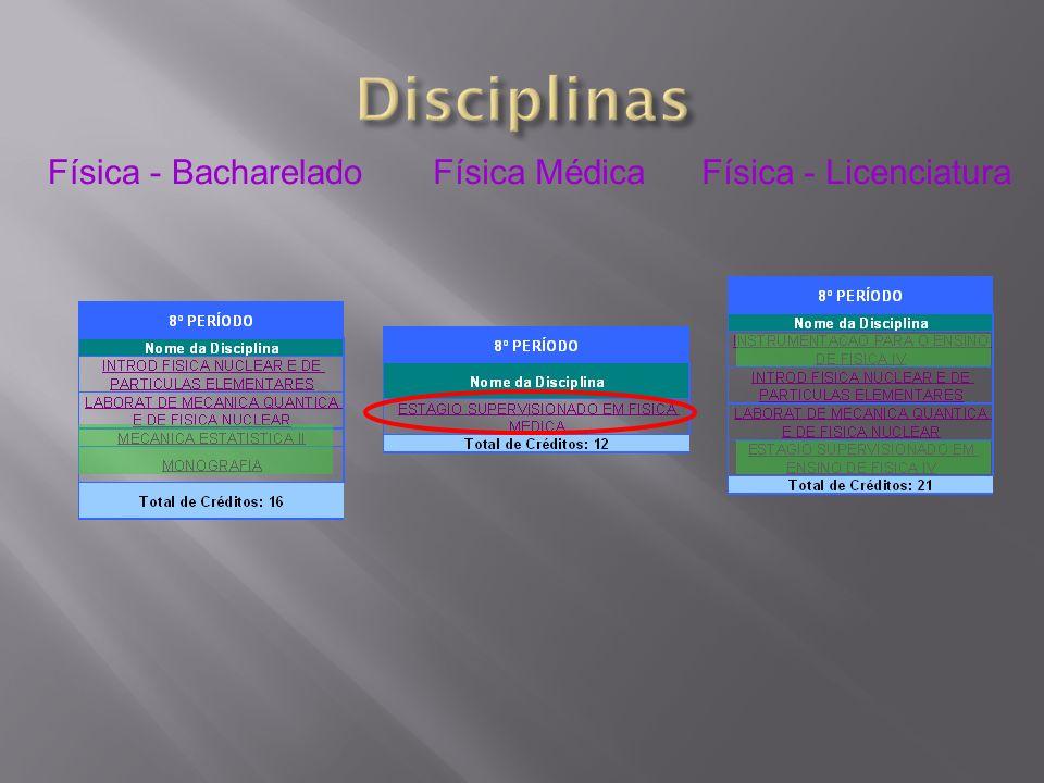 Disciplinas Física - Bacharelado Física Médica Física - Licenciatura