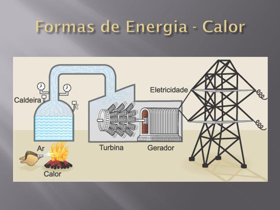 Formas de Energia - Calor