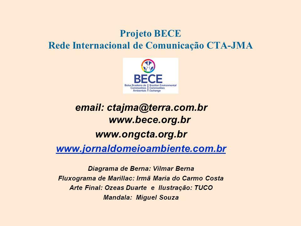 Projeto BECE Rede Internacional de Comunicação CTA-JMA