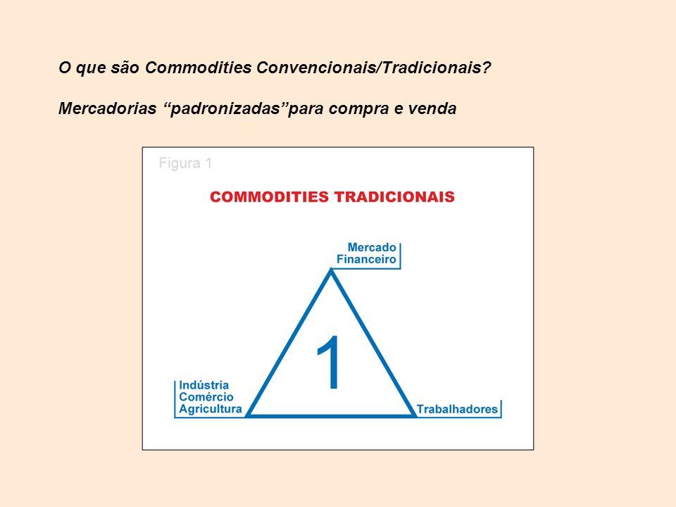 O que são Commodities Convencionais/Tradicionais