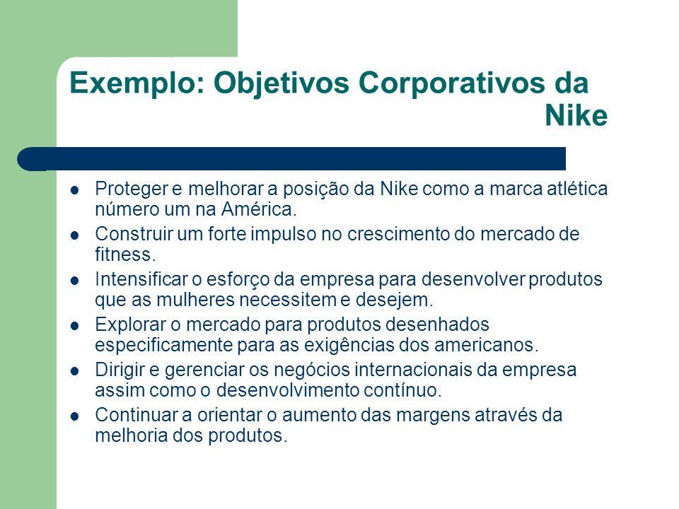 Exemplo: Objetivos Corporativos da Nike