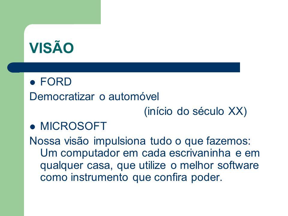 VISÃO FORD Democratizar o automóvel (início do século XX) MICROSOFT