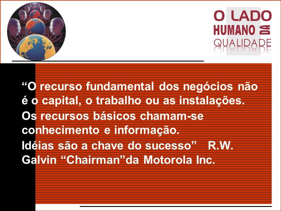 O recurso fundamental dos negócios não é o capital, o trabalho ou as instalações.