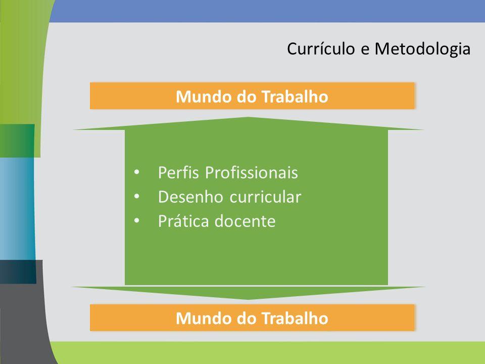 Currículo e Metodologia