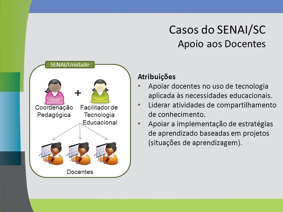 Casos do SENAI/SC + Apoio aos Docentes Atribuições