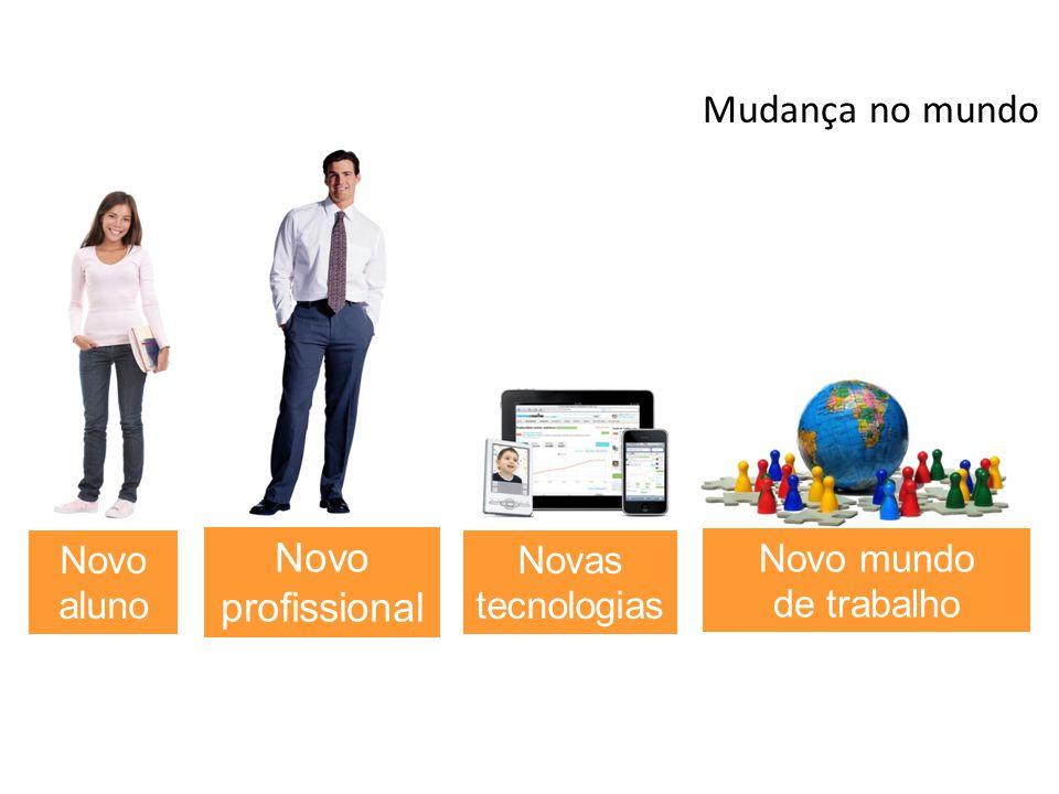 Mudança no mundo Novo profissional Novo aluno Novas tecnologias
