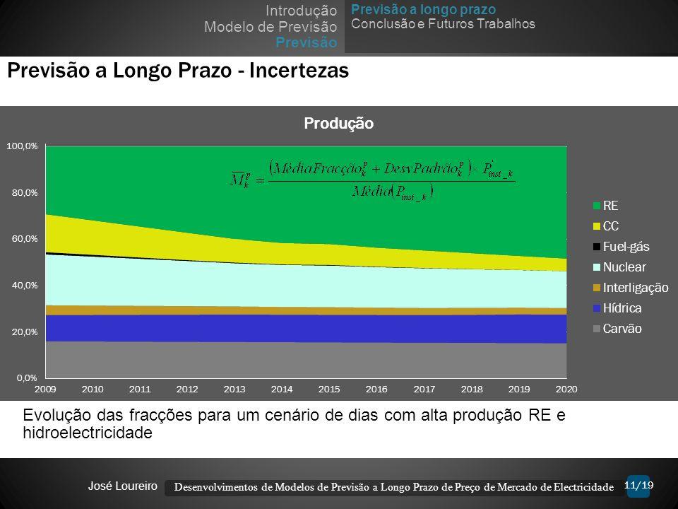 Previsão a Longo Prazo - Incertezas
