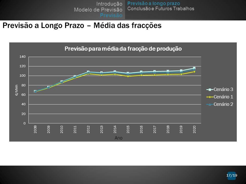 Previsão a Longo Prazo – Média das fracções