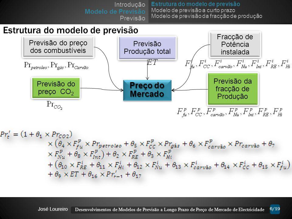 Estrutura do modelo de previsão