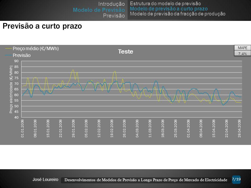 Previsão a curto prazo Introdução Modelo de Previsão Previsão