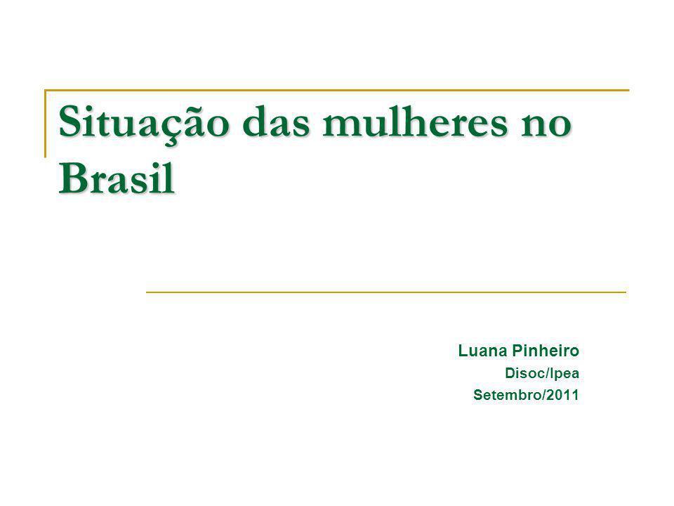 Situação das mulheres no Brasil