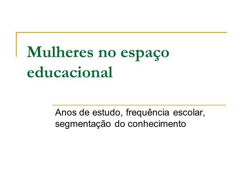 Mulheres no espaço educacional