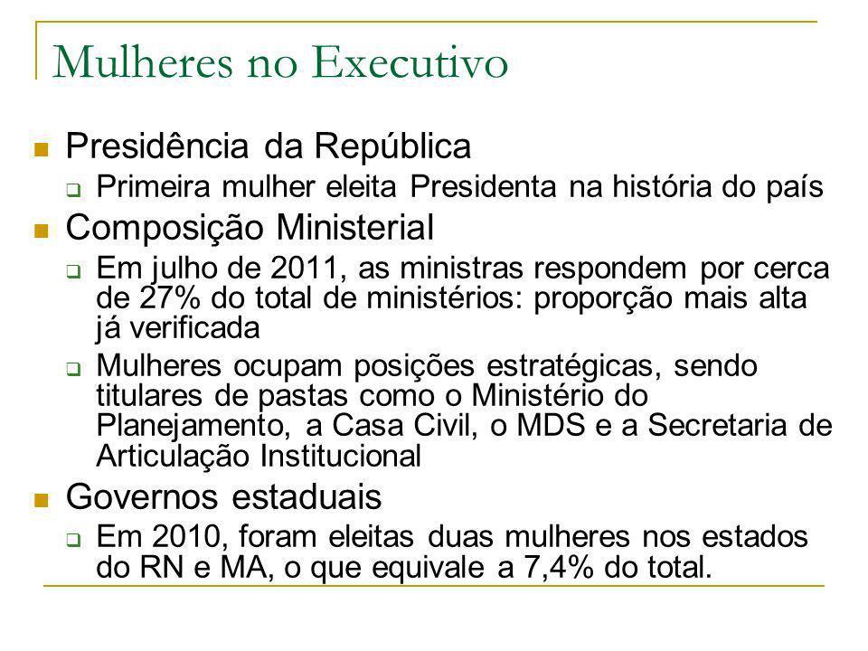 Mulheres no Executivo Presidência da República Composição Ministerial