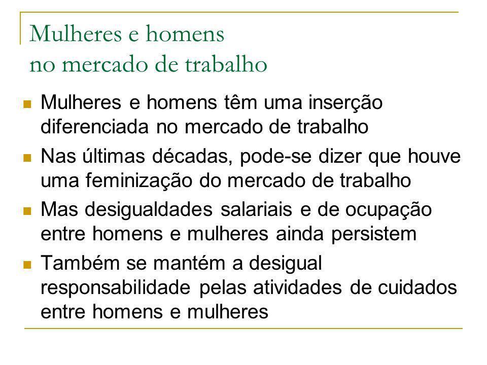 Mulheres e homens no mercado de trabalho