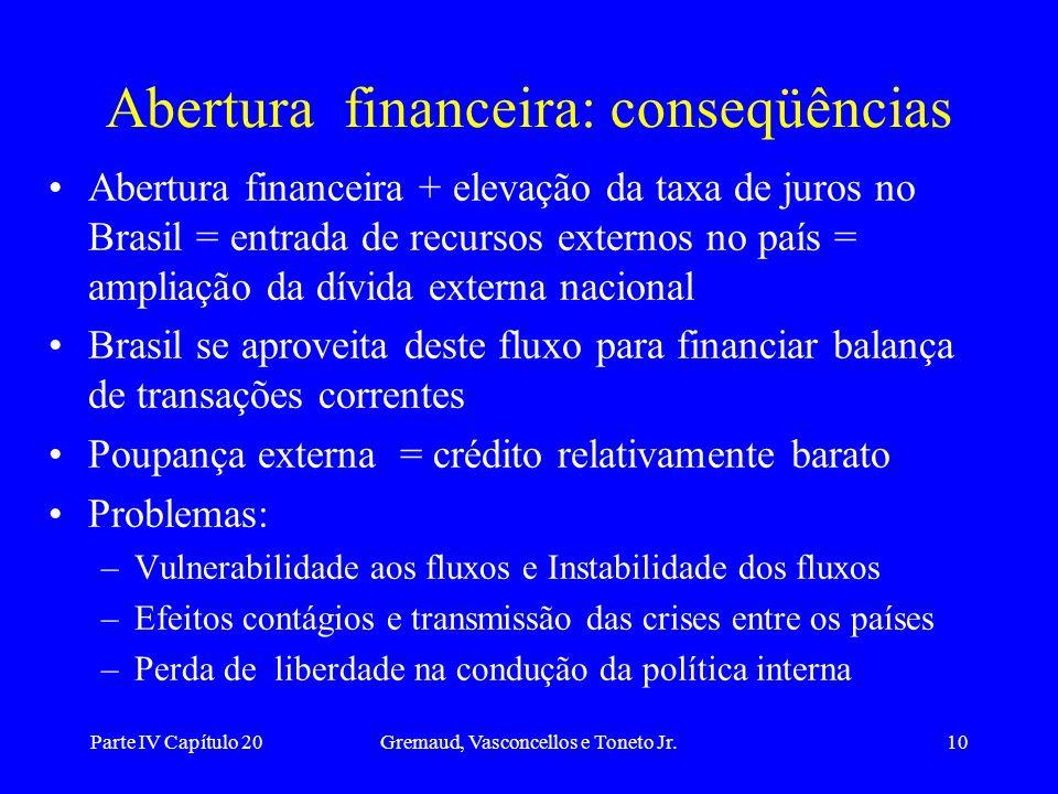 Abertura financeira: conseqüências