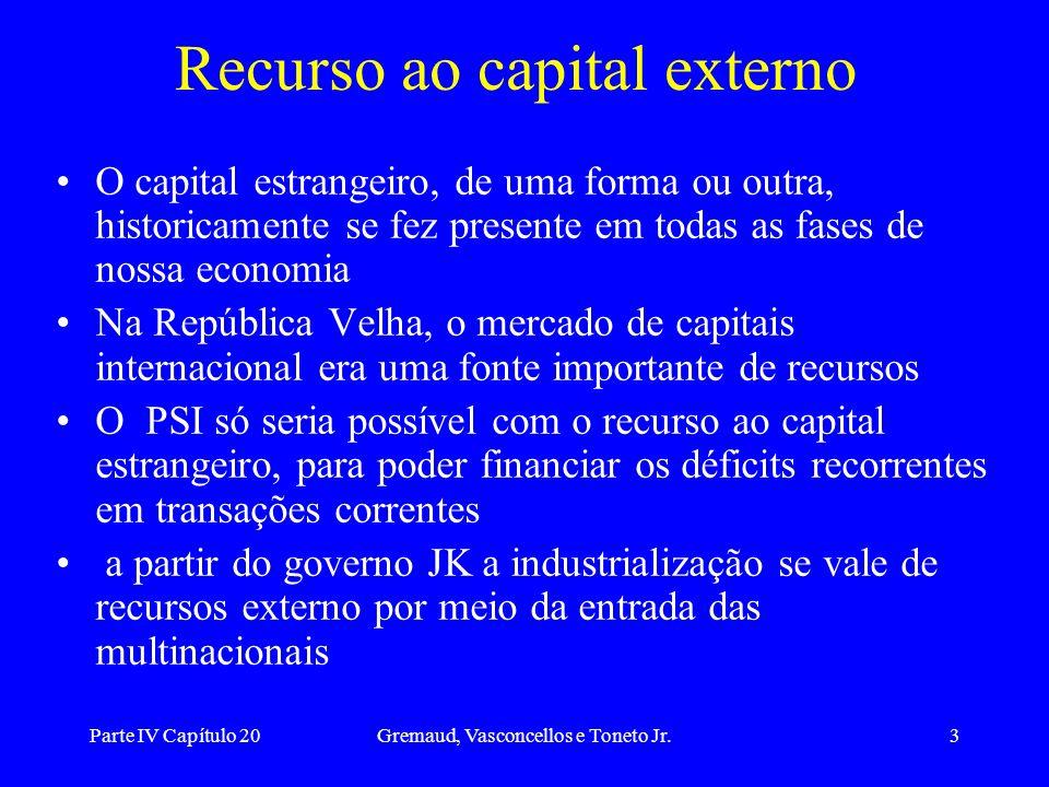 Recurso ao capital externo