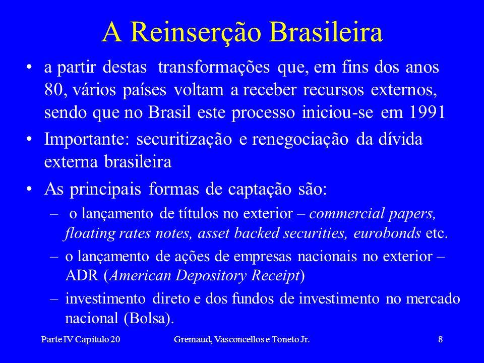 A Reinserção Brasileira