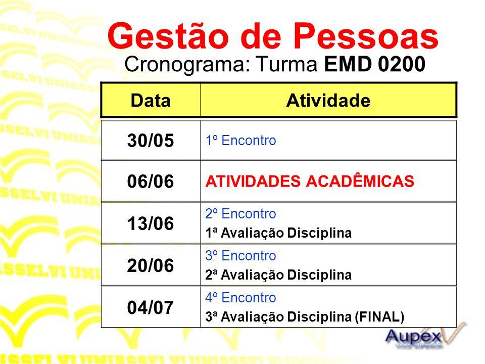 Gestão de Pessoas Cronograma: Turma EMD 0200 Data Atividade 30/05
