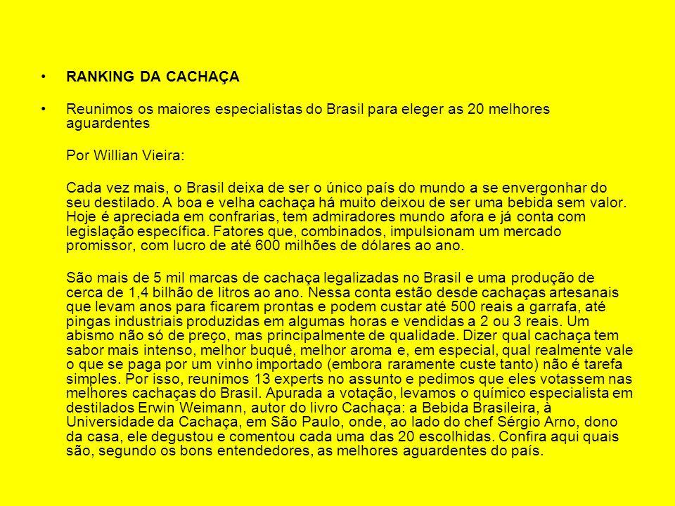 RANKING DA CACHAÇA Reunimos os maiores especialistas do Brasil para eleger as 20 melhores aguardentes.