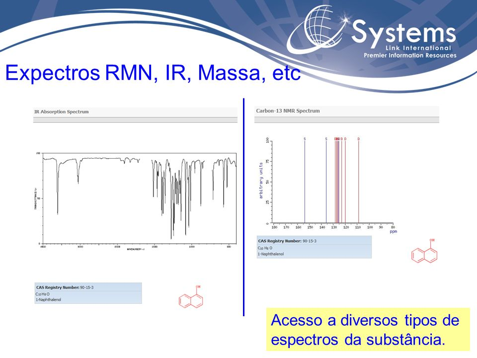Expectros RMN, IR, Massa, etc