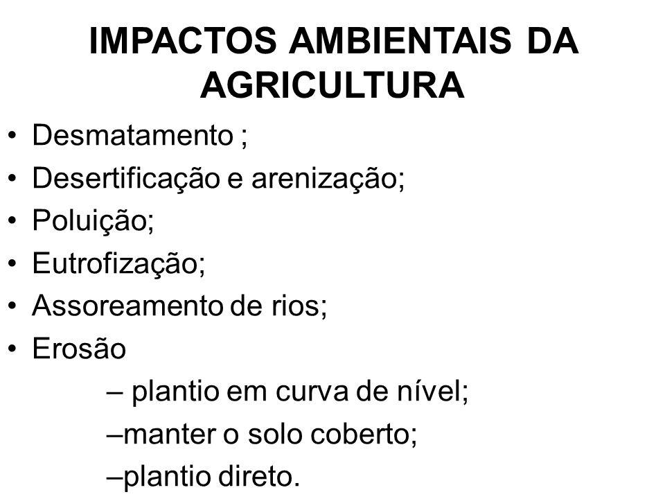 IMPACTOS AMBIENTAIS DA AGRICULTURA