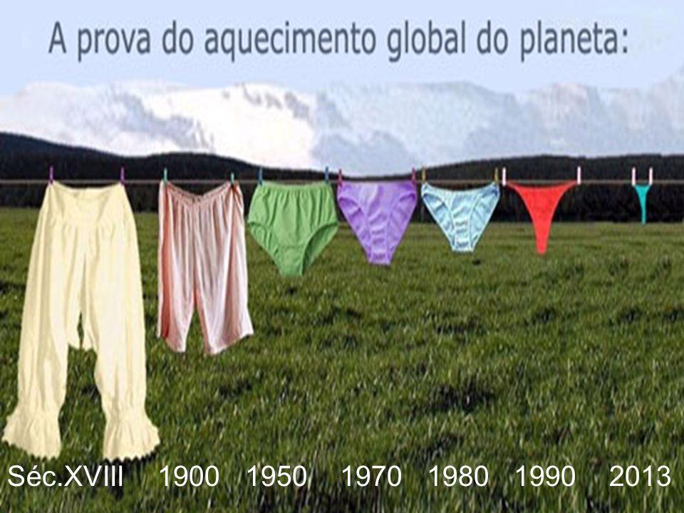 Dados que comprovam o aquecimento global...